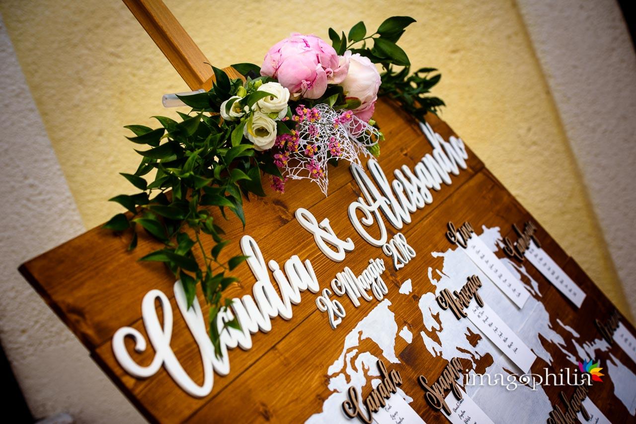 Il tableau de marriage, in tema viaggi, durante il ricevimento di nozze al Borghetto d'Arci (agriturismo a Passo Corese)